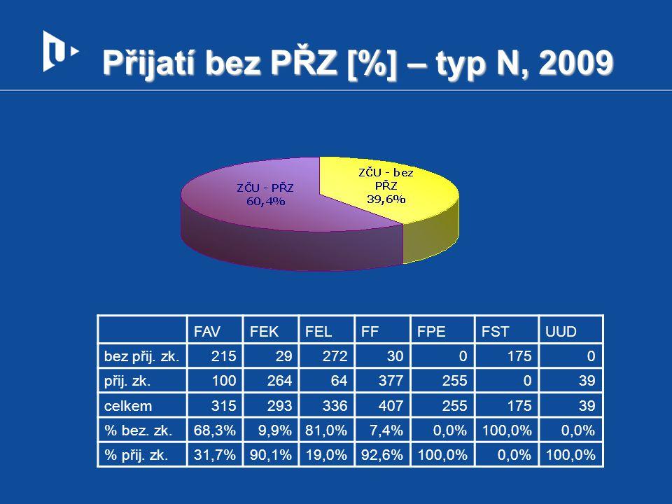 Přijatí bez PŘZ [%] – typ N, 2009
